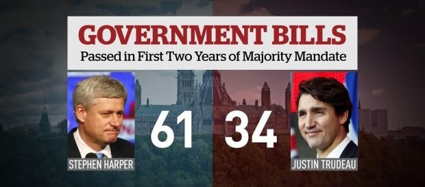 Harper vs. Trudeau