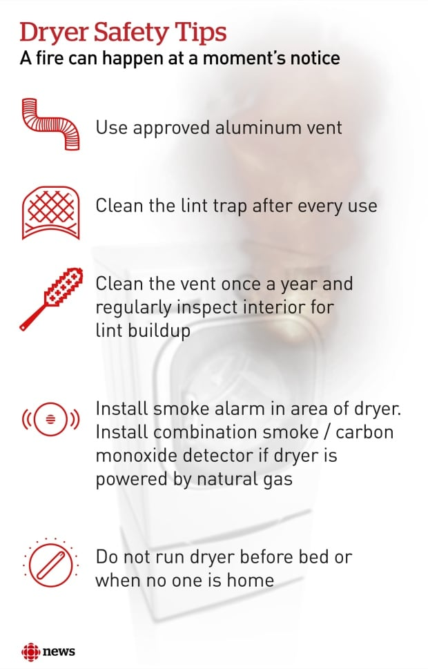 Dryer fire graphic