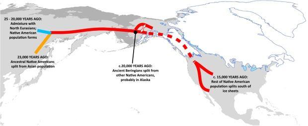 ANCIENT BERINGIAN MIGRATION MAP