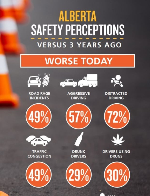 safety perceptions Enhance your safety culture from the inside out with the dupont online safety perception survey™ through predictive analytics, it helps.