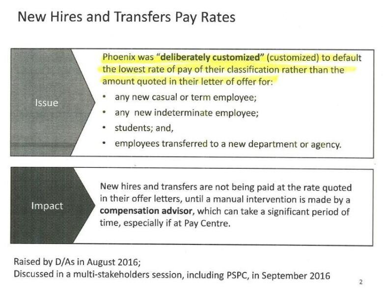 Phoenix built to fail, HR report finds | CBC News