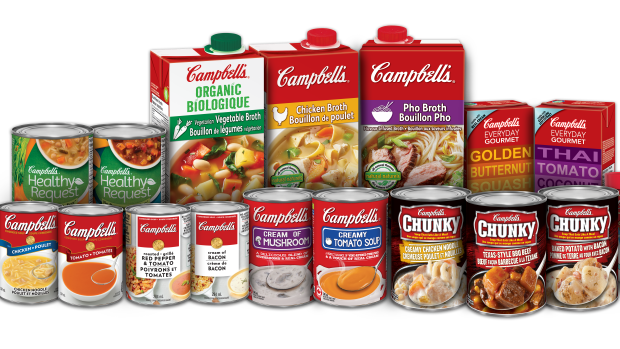 Acquires New Stake in Campbell Soup (CPB)