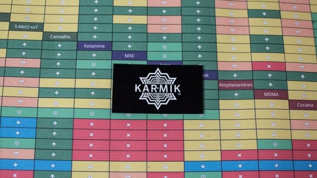Karmik offers drug testing, naloxone training and other education. At every event they attend they bring a drug chart to show what combinations are safe and unsafe.