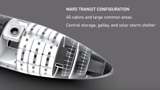 SpaceX BFR cabins