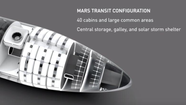 meet the bfr spacex 39 s next big rocket cbc news. Black Bedroom Furniture Sets. Home Design Ideas