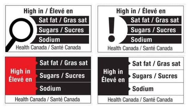 Health Canada proposals for front of package food label