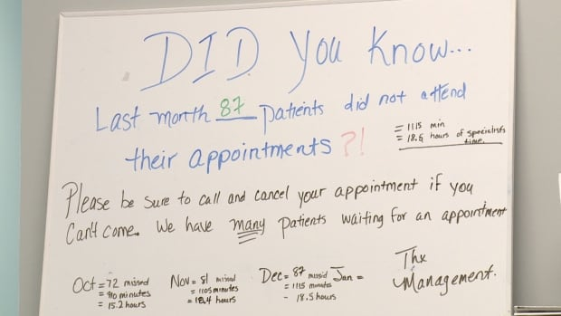 Whiteboard Highlights Cost Of Missed Appointments At