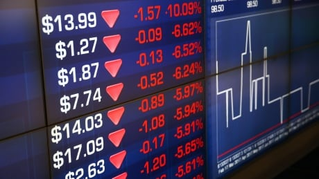 stocks board