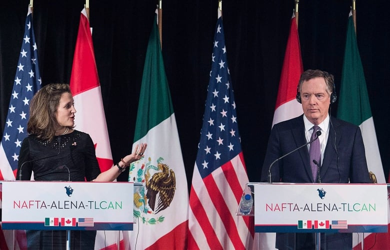The United States Mexico Canada Agreement What Theyre Saying About
