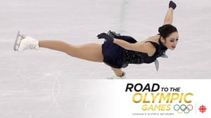 Road to the Olympic Games: Figure skating world championships