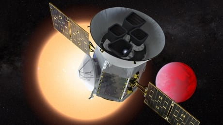 TESS exoplanet hunter
