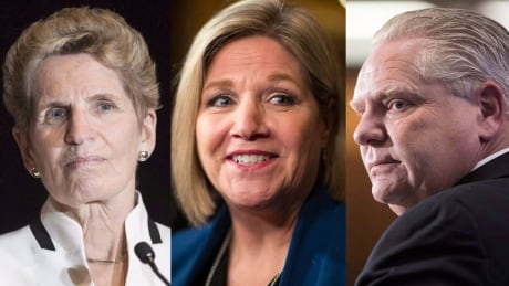 Composite Ontario leaders