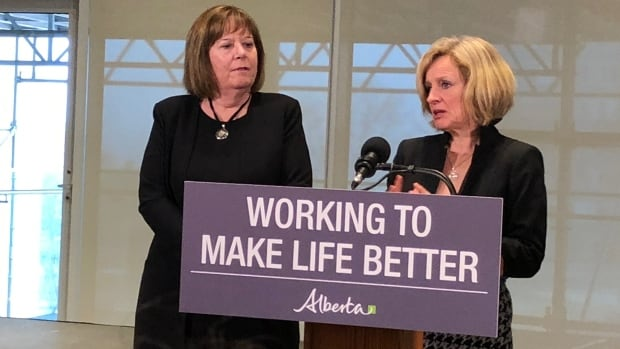 Alberta unveils bill that could wreak havoc on B.C. gas prices in trade war | CBC News