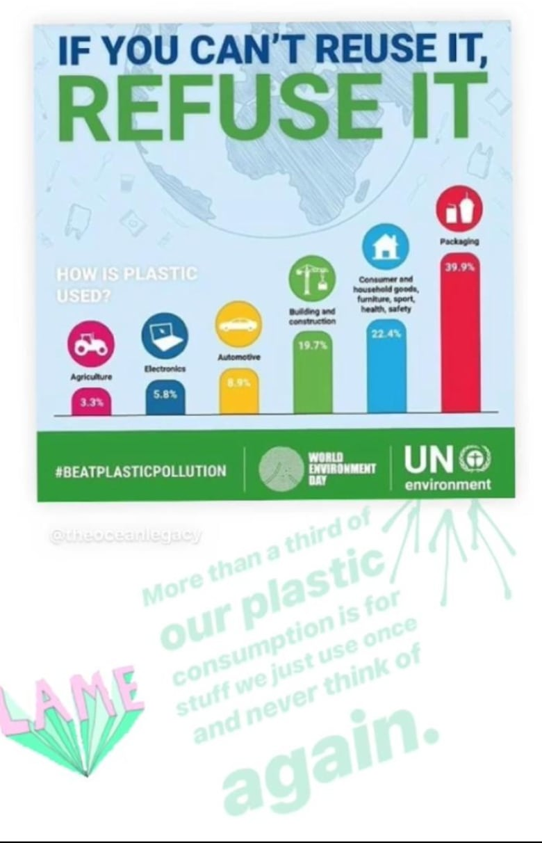 2d812f0ee 'More than a third of our plastic consumption is for stuff we just use once  and never think of again,