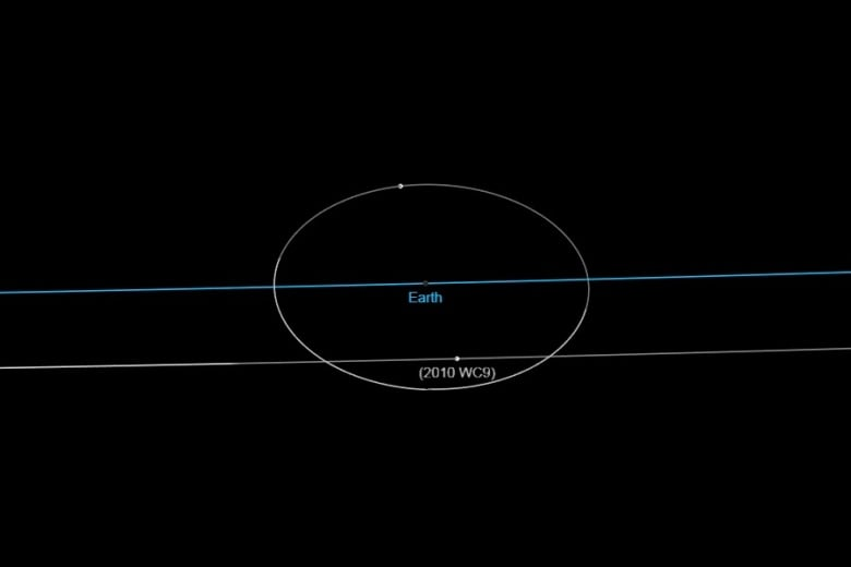 Between May 14 and 15 asteroid 2010 WC9 will pass between the orbit of Earth and the moon
