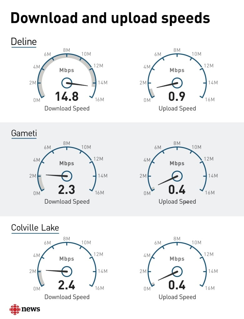 Charter cable boosts downloads to 100mbps, keeps uploads limited.