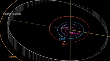 New minor planet named after B.C. First Nation