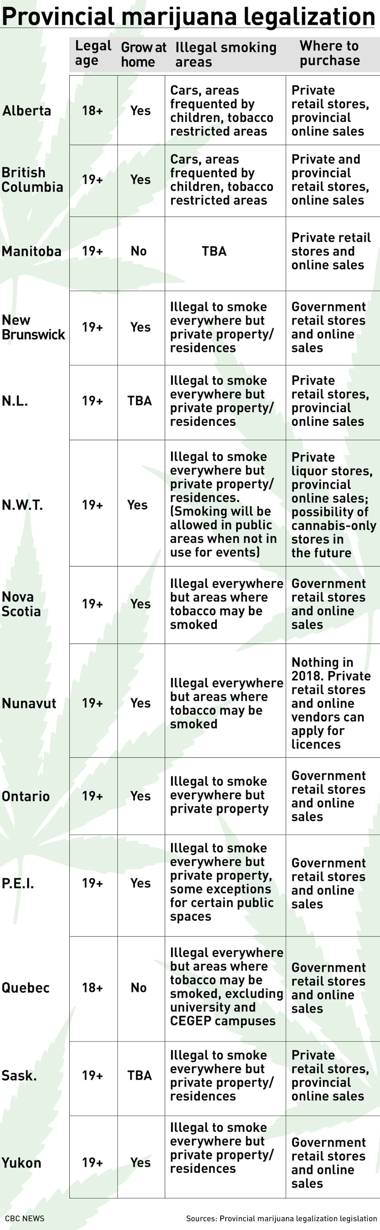 Ontario law dating minor