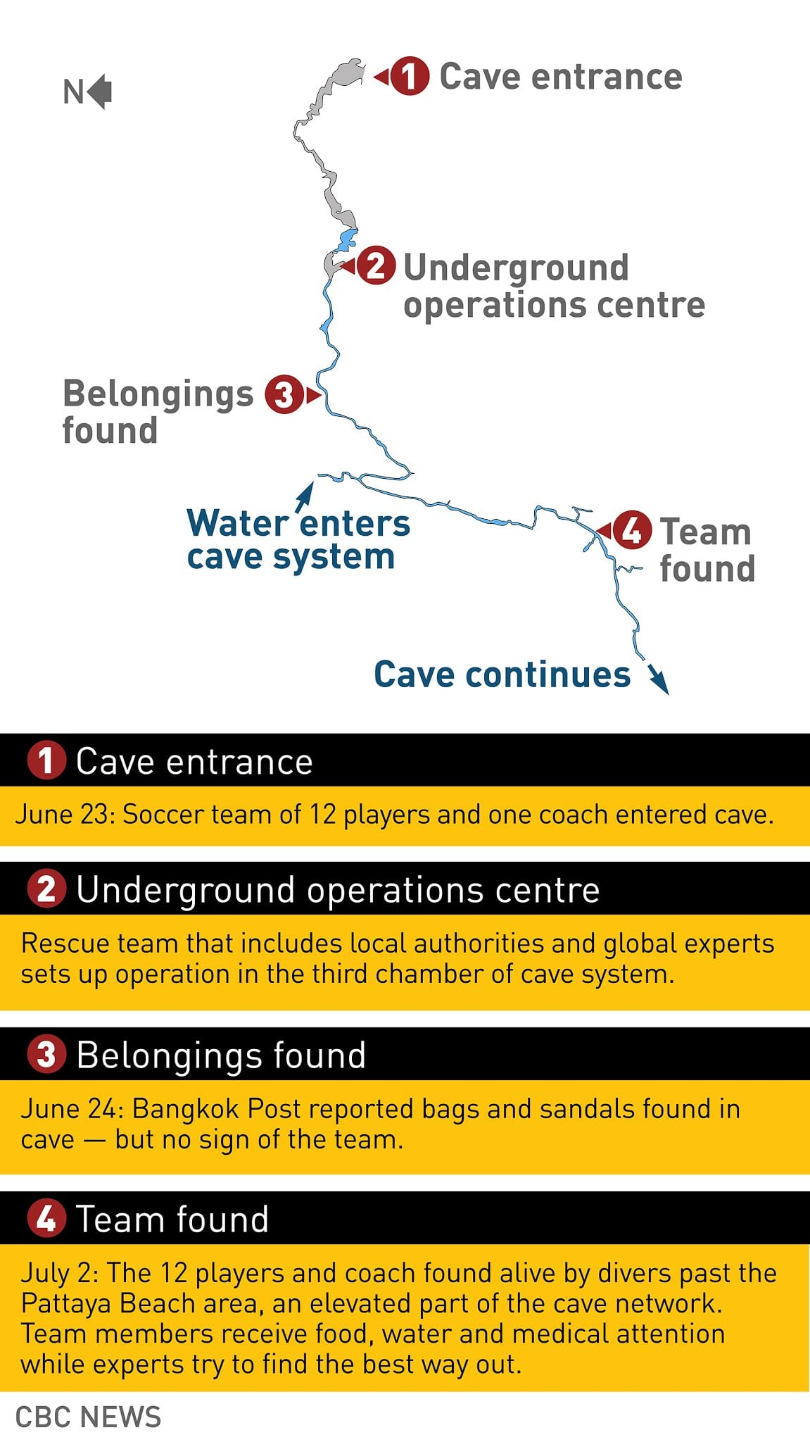 boys trapped in thai cave get diving lessons as rescuers plan to remove  them | cbc news