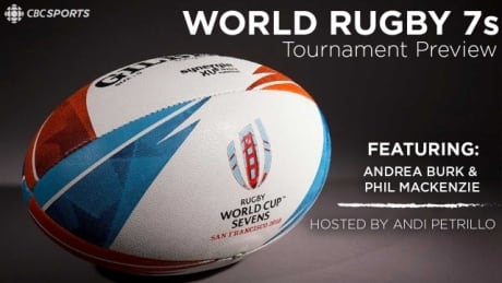 world-sevens-cup-preview