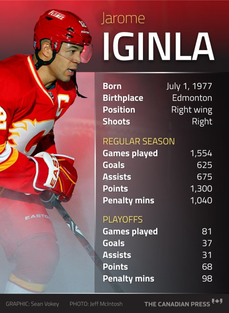 90ded52d068 Retired Iginla on playing in Calgary   It was a true honour