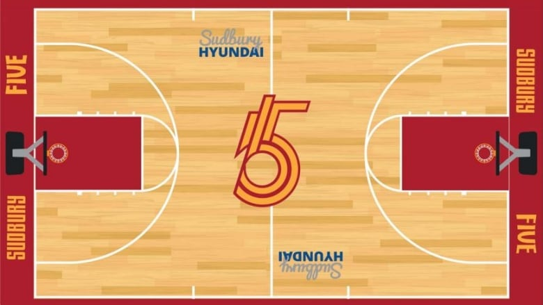 City To Split Cost Of New Basketball Floor With Sudbury Five Cbc News