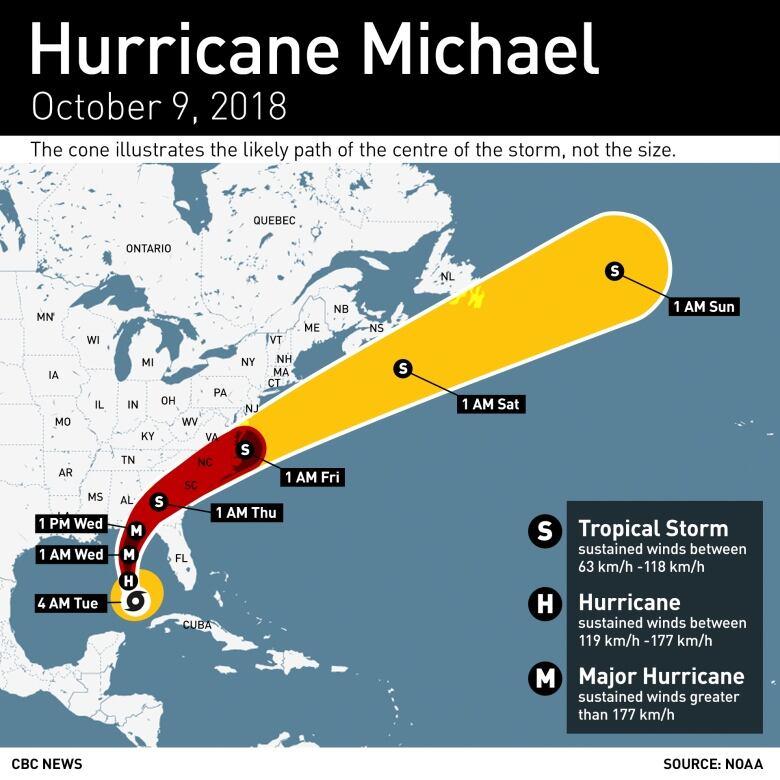 Good luck FL Hurricane-michael-oct-9