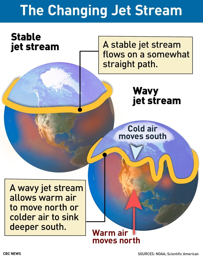 How climate change is behind this week's extreme cold snap