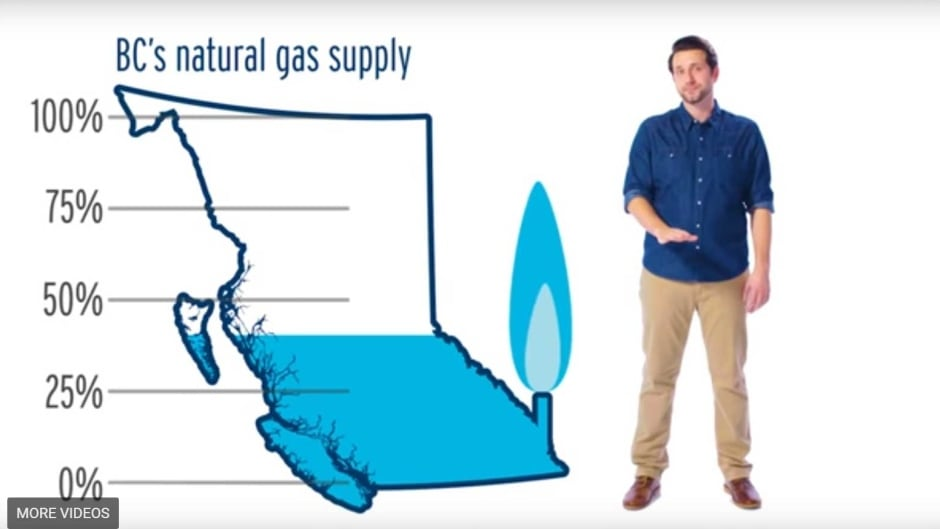 FortisBC ramps up emergency planning for potential natural gas