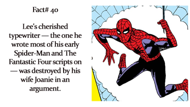 6bfc6290e6fa Spider-Man was created by Stan Lee and Steve Ditko. (Marvel)