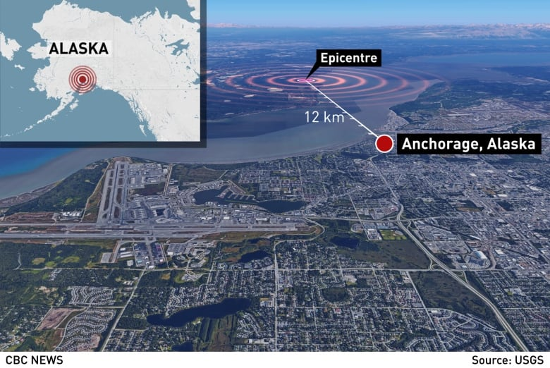 what is the current time in anchorage alaska