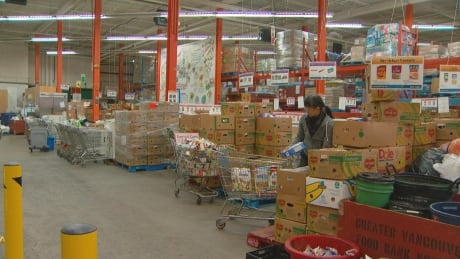 GREATER VANCOUVER FOOD BANK SOCIETY DONATIONS
