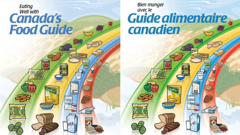 Should the advice in the canadian food guide be taken with a pinch.