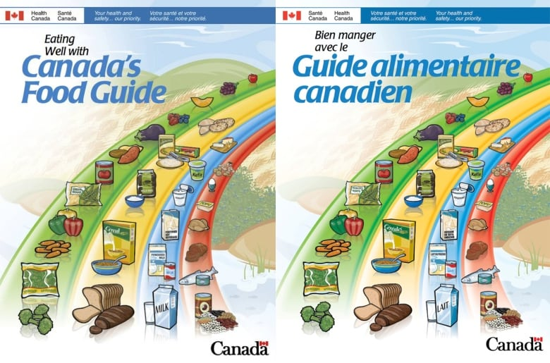 What's on your plate? Inside the changes to canada's food guide.