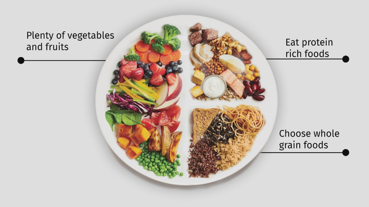 The Planetary Health Diet A Meal Plan That S Good For You And Good For The Earth Cbc News