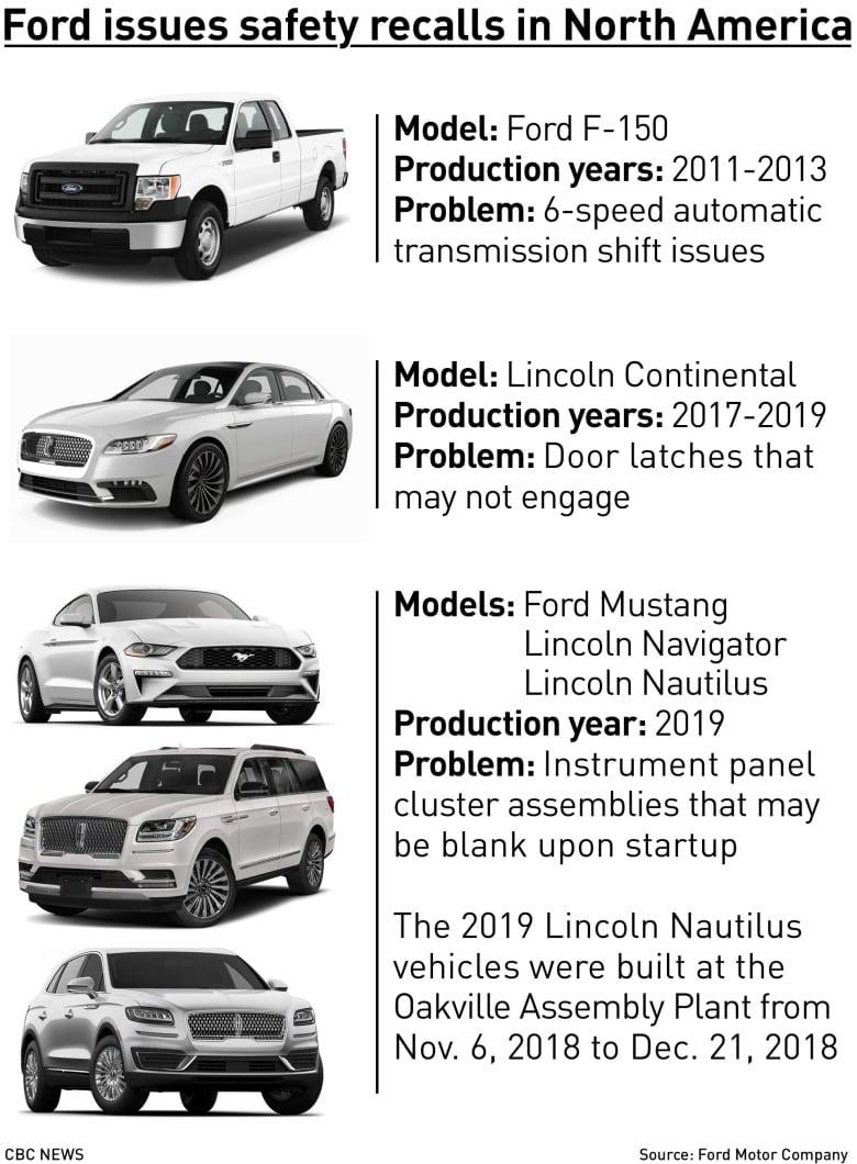 Ford recalls nearly 1 5 million F-150 pickup trucks that may