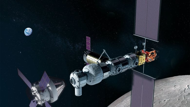 Canada's heading to the moon: A look at the Lunar Gateway | CBC News