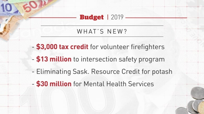 Saskatchewan Budget 2019: Government touts balanced budget, says no
