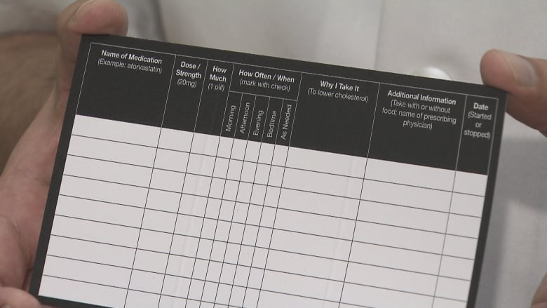 New Medication Card Aims To Reduce Accidental Drug Poisoning Among