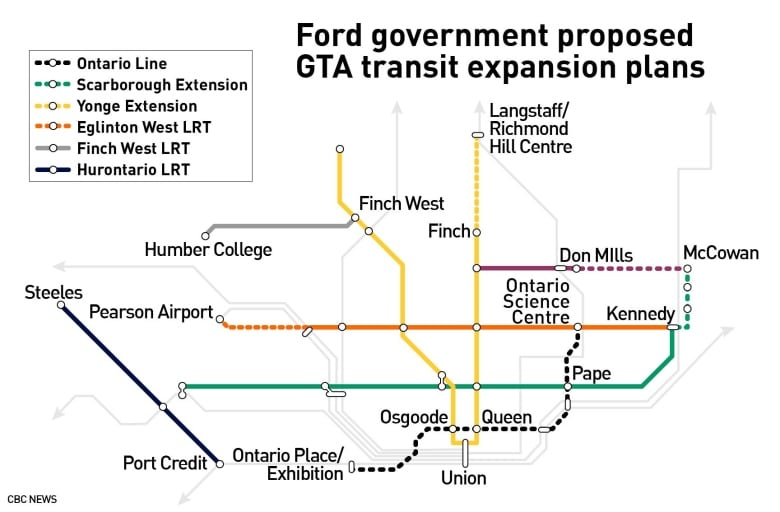 GTA Transit Expansion Plan