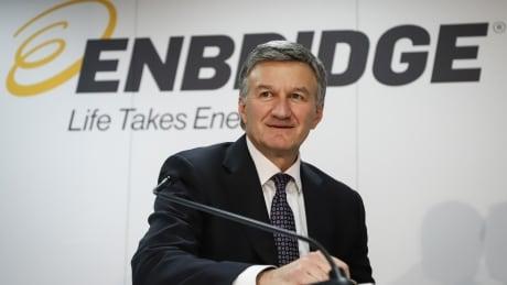 Enbridge AGM 20190508