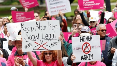Abortion Protests California