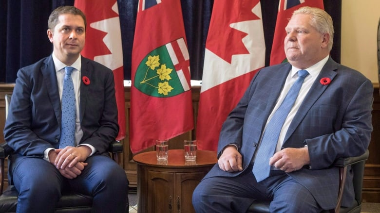 Doug Ford reacts to Andrew Scheer's abrupt resignation