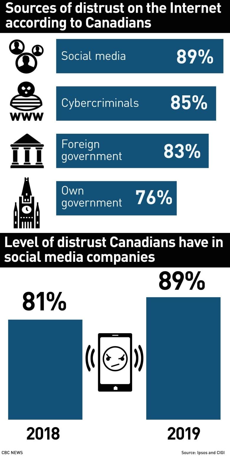 Jagmeet Singh won Canada's latest election debate. Andrew ...