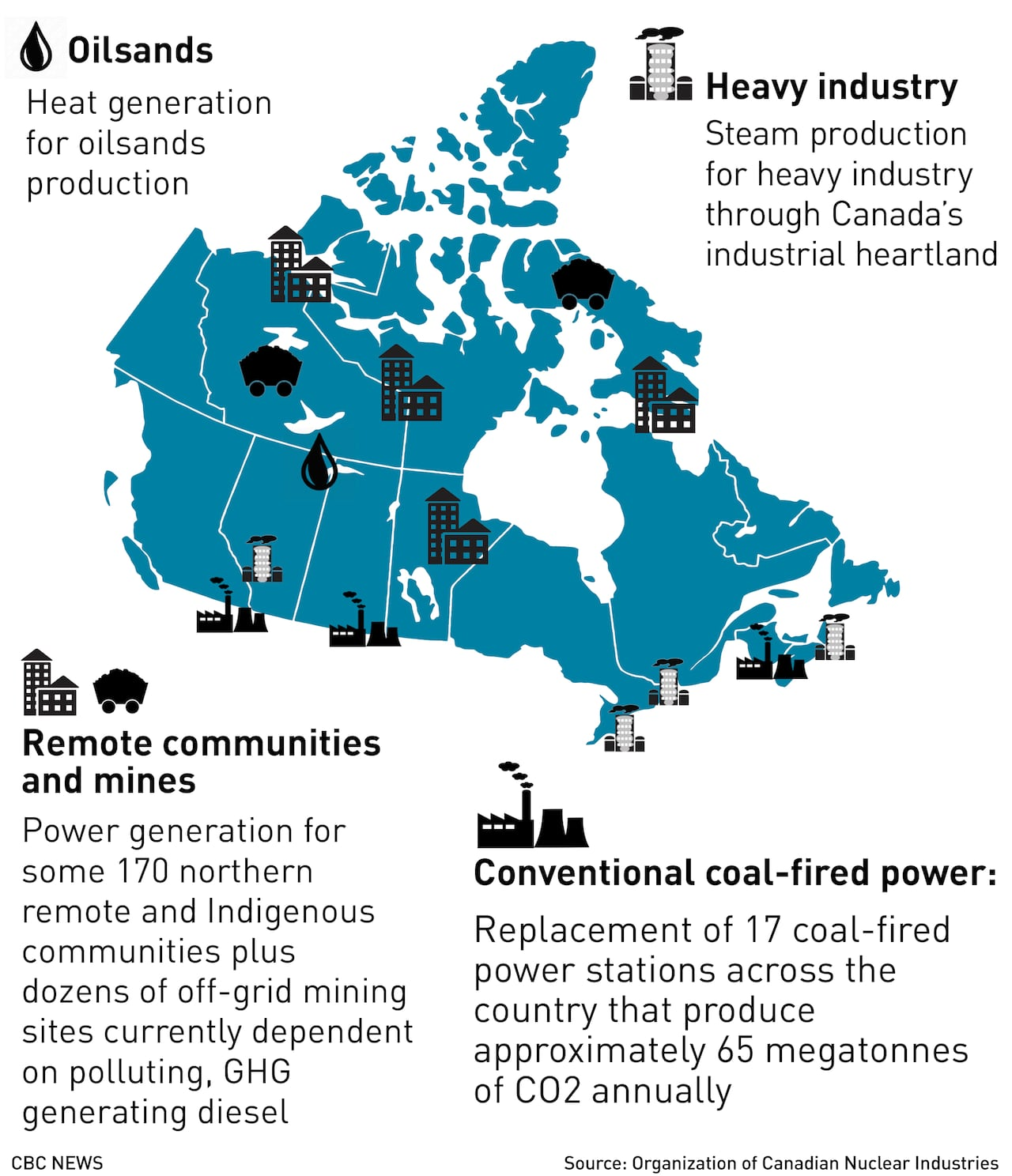 Canada Nuclear Power Plants Map on