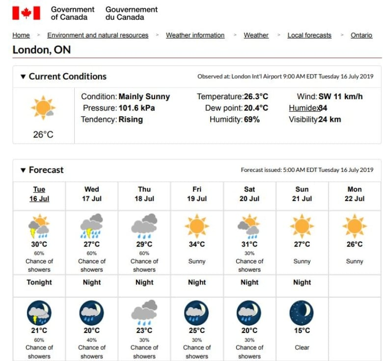 Weather warnings likely in London area | CBC News
