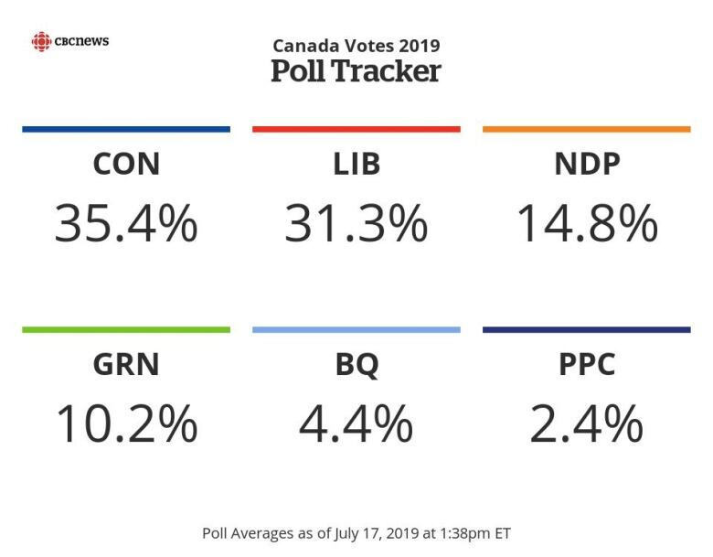 Canada Election 2019: Brownface, Blackface and the politics ...
