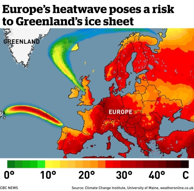 Europe's record heat wave moves toward Greenland, threatening
