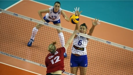 FIVB CAN RUS