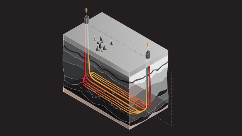 $10M first-of-its-kind geothermal pilot project underway in Alberta